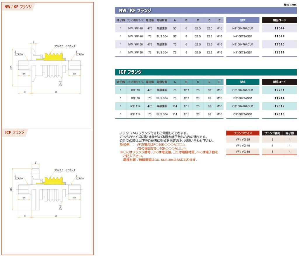 フィードスルー 耐電圧:10kV  電流値:476A(CU),73A(SUS) カタログ画像