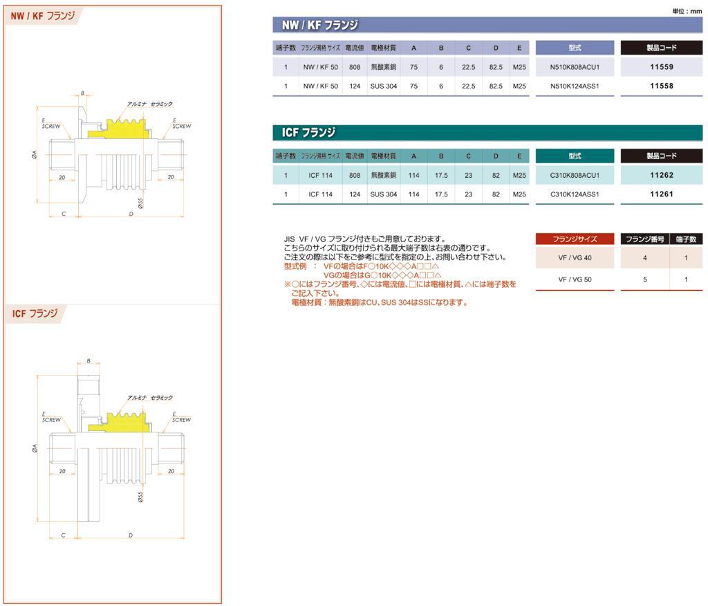 フィードスルー 耐電圧:10kV  電流値:808A(CU),124A(SUS) カタログ画像