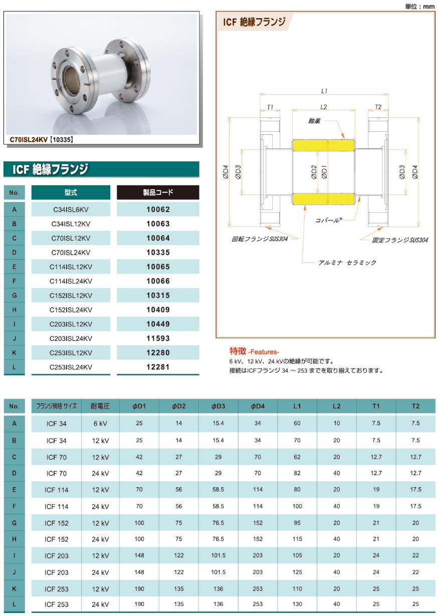 絶縁フランジ ICF70 フランジ 12kV カタログ画像