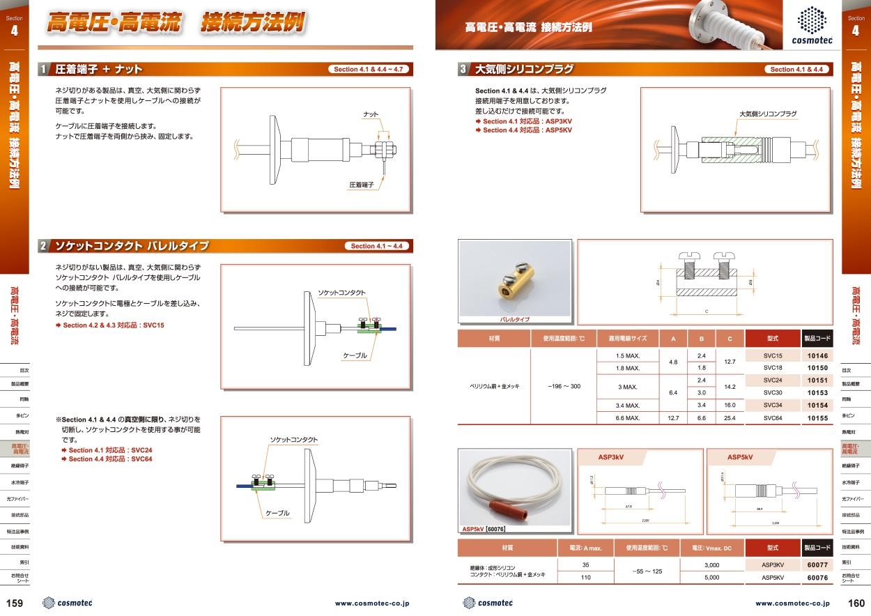 小中高電流・高電圧タイプ_アセンブリ方法